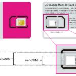 UQモバイルのVoLTE用マルチSIM(mini/nano/micro)とは?