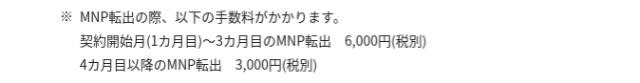 BIGLOBEモバイル MNP転出手数料